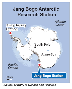 November So What Kind Of Science Is Happening Down There - Antarctic research stations map