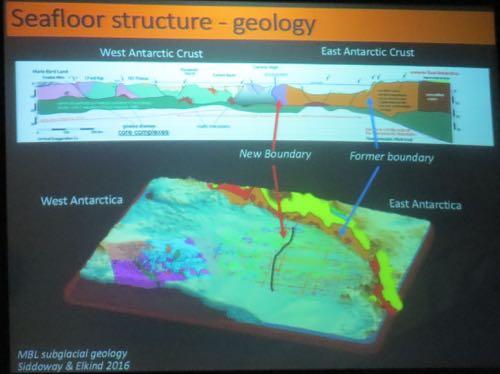 Sea floor structure