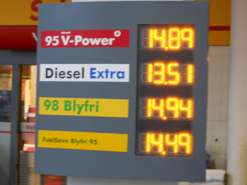 Gas Prices in Norway