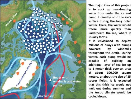 Schematic showing how the Arctic sea ice production could be enhanced
