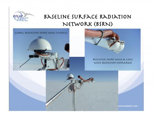 BSRN - Direct and Reflected Radiation instrument