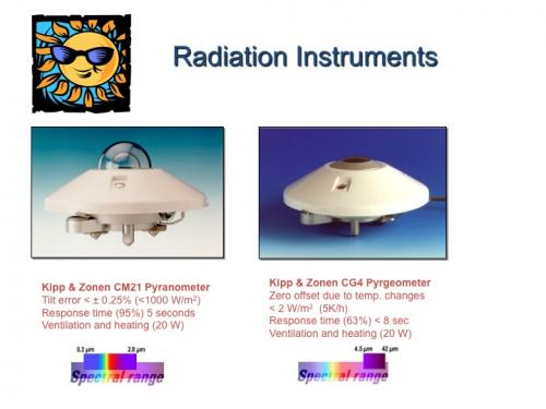 BSRN Radiation Instruments - Short Wave and Long Wave