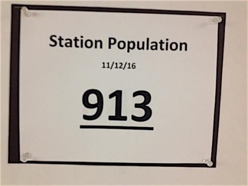 Station Population