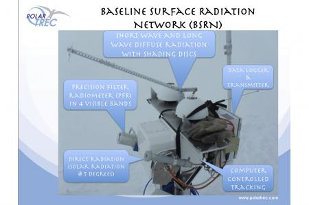 BSRN - Indirect Solar Radiation instrument
