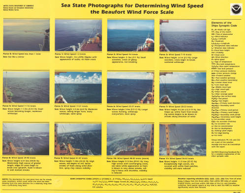 Sea state photographs for determing wind speed