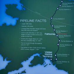 Trans-Alaska Pipeline System Map