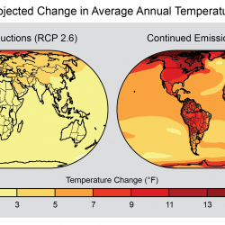 Annual temp changes in US