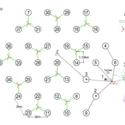 ARA37 layout